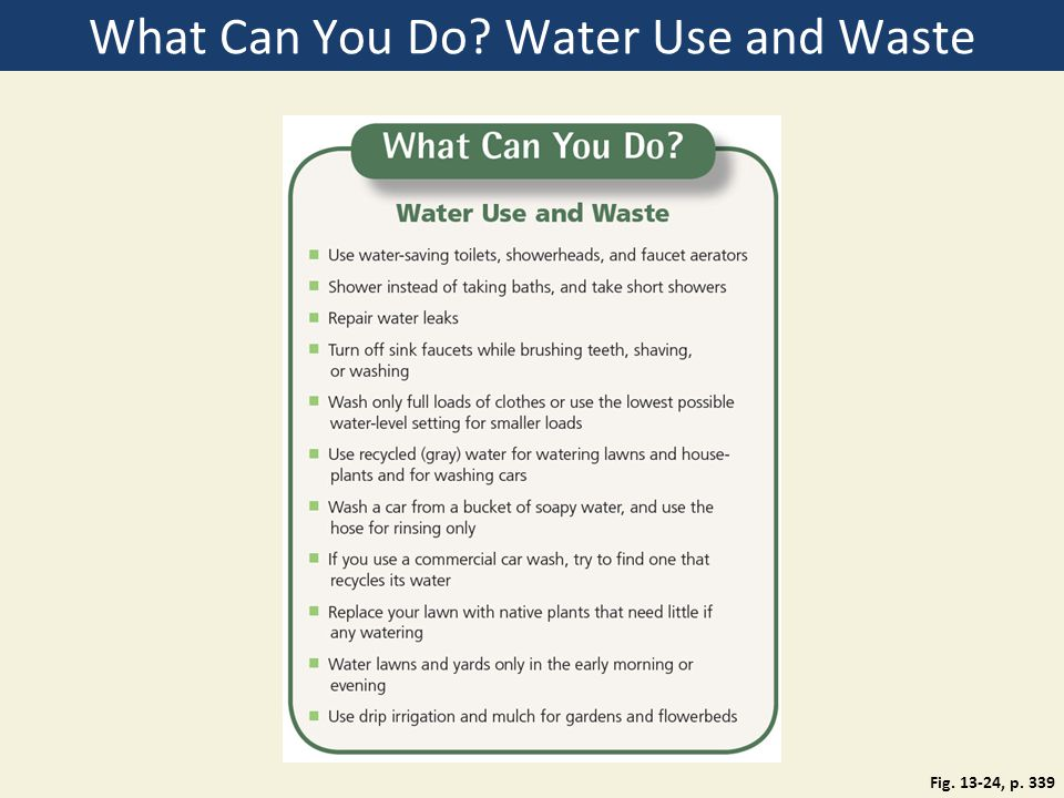What Can You Do Water Use and Waste