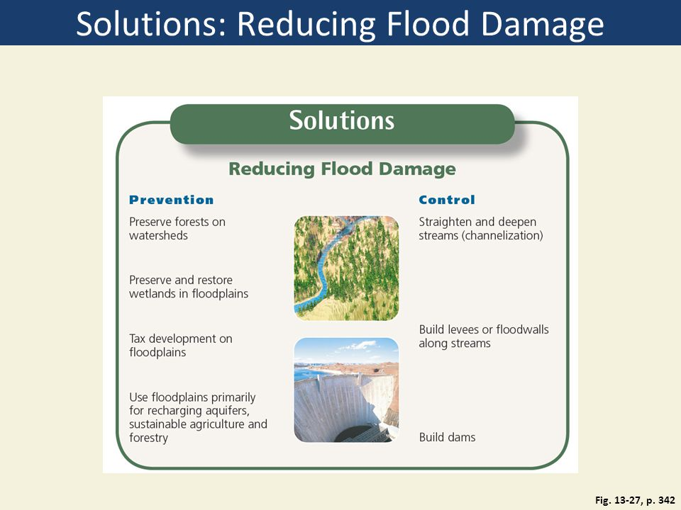 Solutions: Reducing Flood Damage