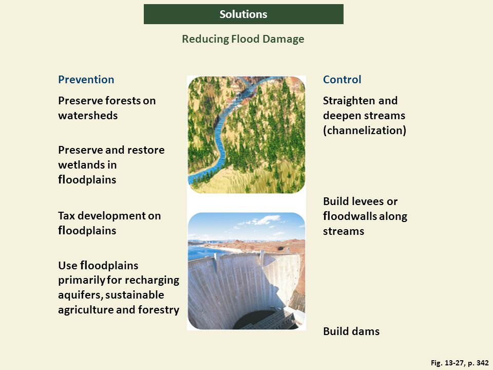 Solutions Reducing Flood Damage