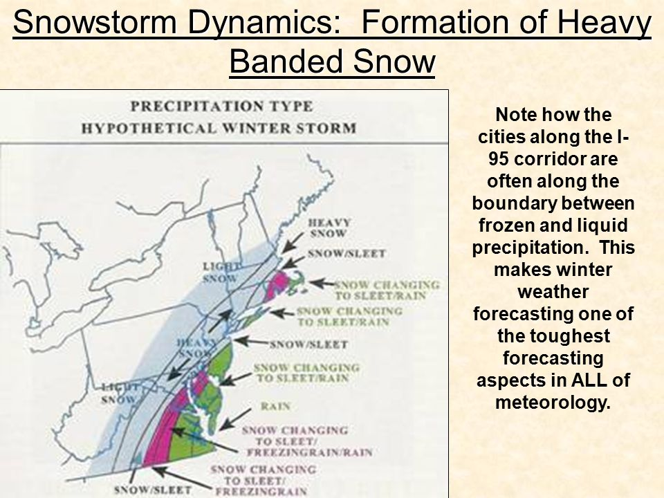Snowstorm Dynamics: Formation of Heavy Banded Snow