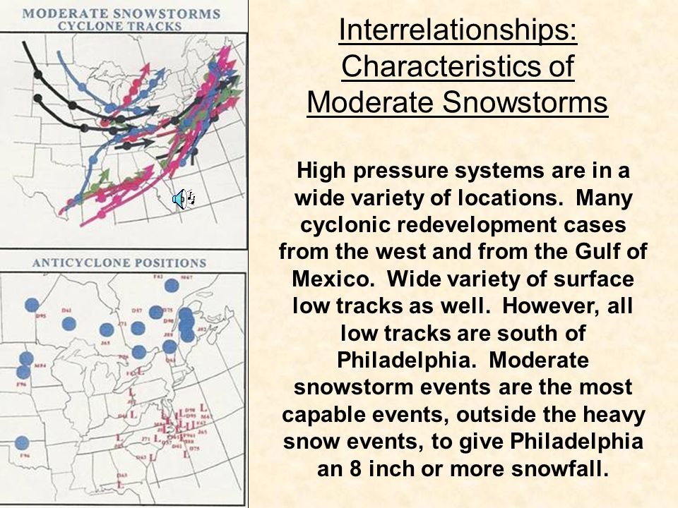 Interrelationships: Characteristics of Moderate Snowstorms