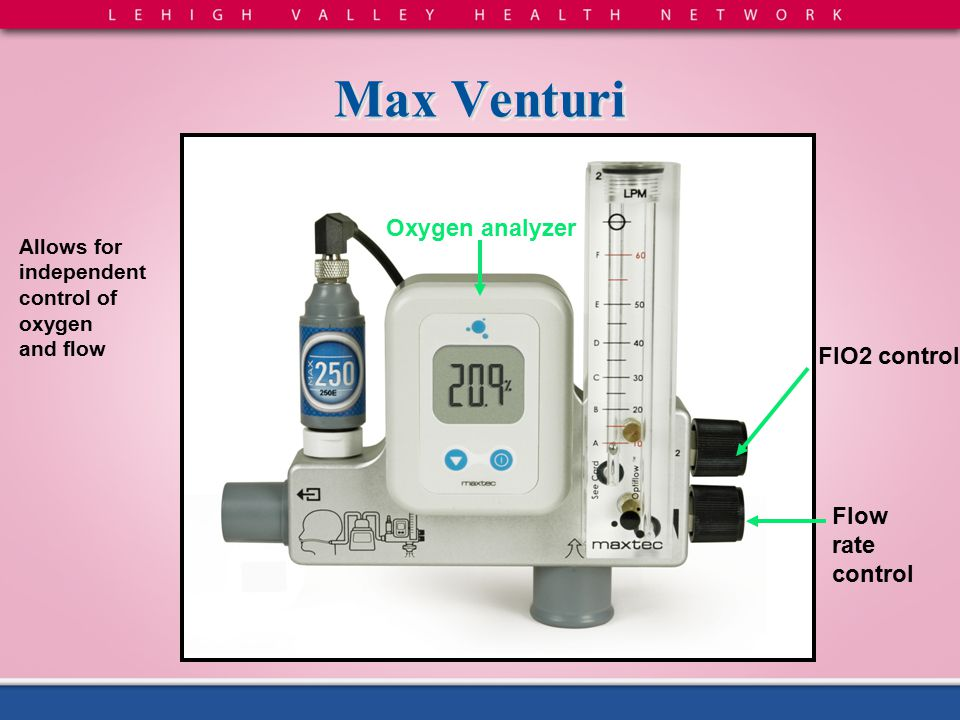 Max Venturi Allows for independent control of oxygen and flow
