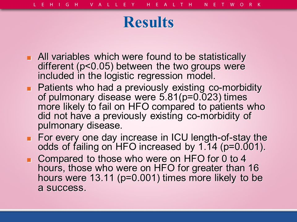 Results All variables which were found to be statistically different (p<0.05) between the two groups were included in the logistic regression model.
