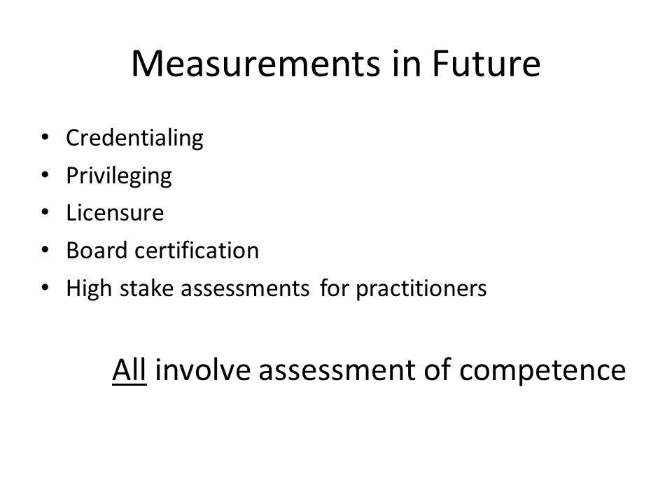 Measurements in Future