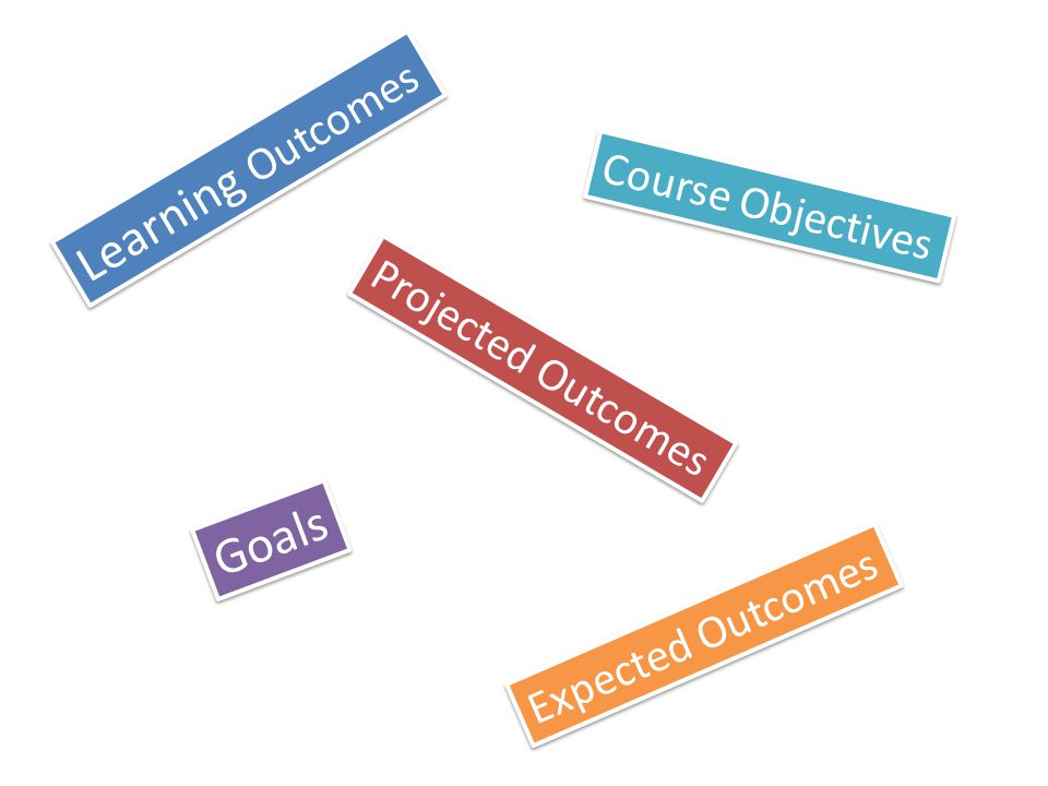 Learning Outcomes Goals Course Objectives Projected Outcomes