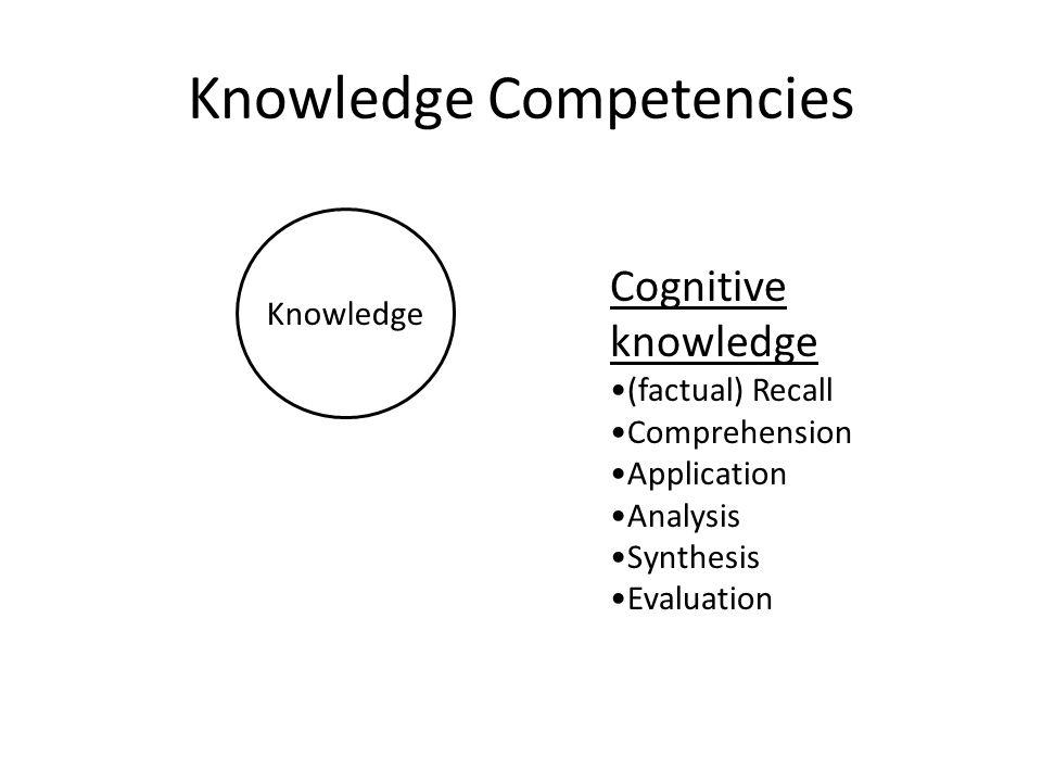 Knowledge Competencies