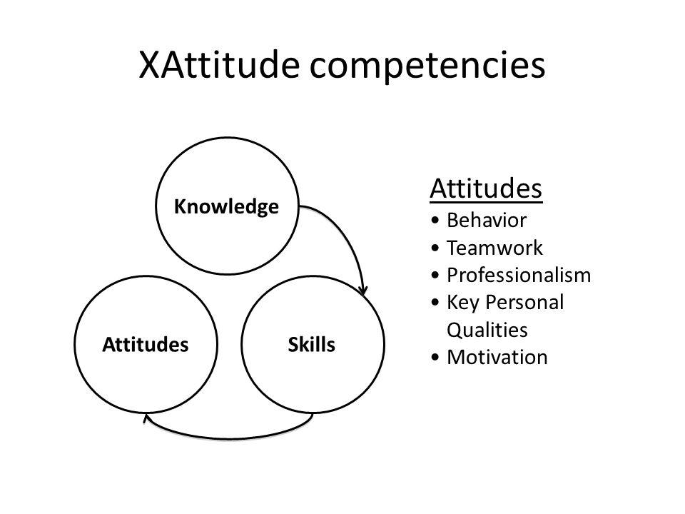 XAttitude competencies