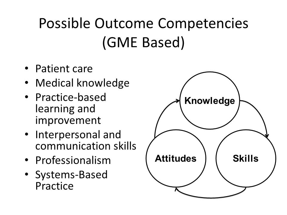 Possible Outcome Competencies (GME Based)