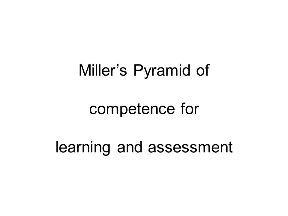 Miller's Pyramid of competence for learning and assessment