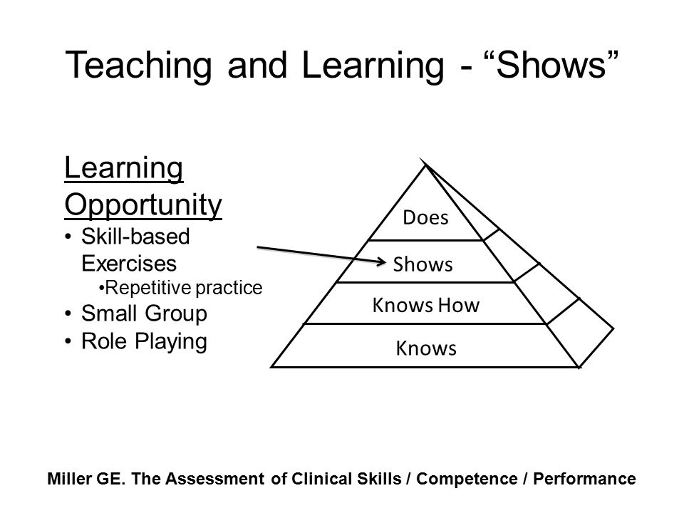 Teaching and Learning - Shows
