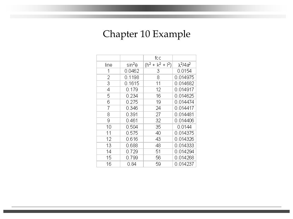 Chapter 10 Example