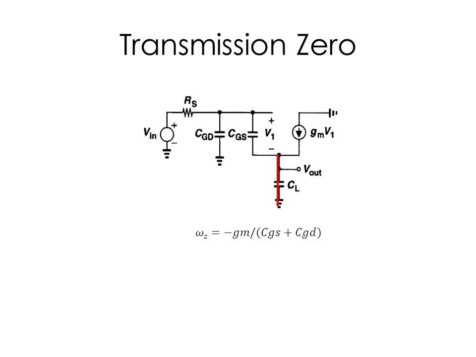 Transmission Zero 𝜔𝑧=−𝑔𝑚/(𝐶𝑔𝑠+𝐶𝑔𝑑)