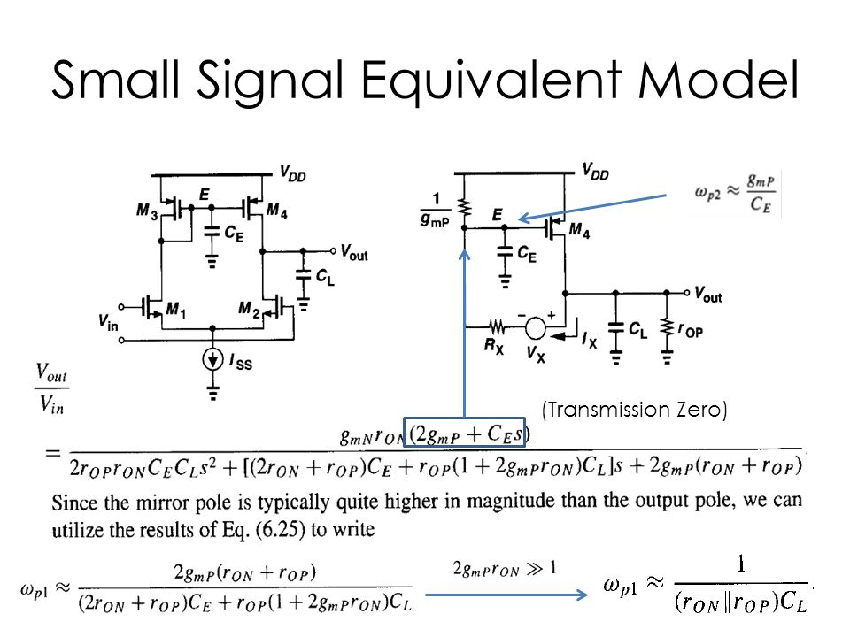 Small Signal Equivalent Model