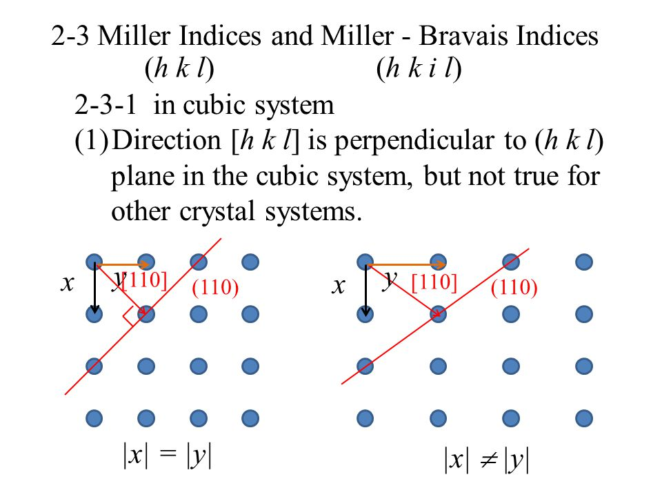 2-3 Miller Indices and Miller - Bravais Indices (h k l) (h k i l)