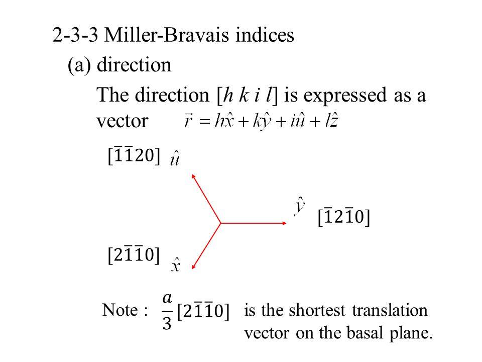 2-3-3 Miller-Bravais indices