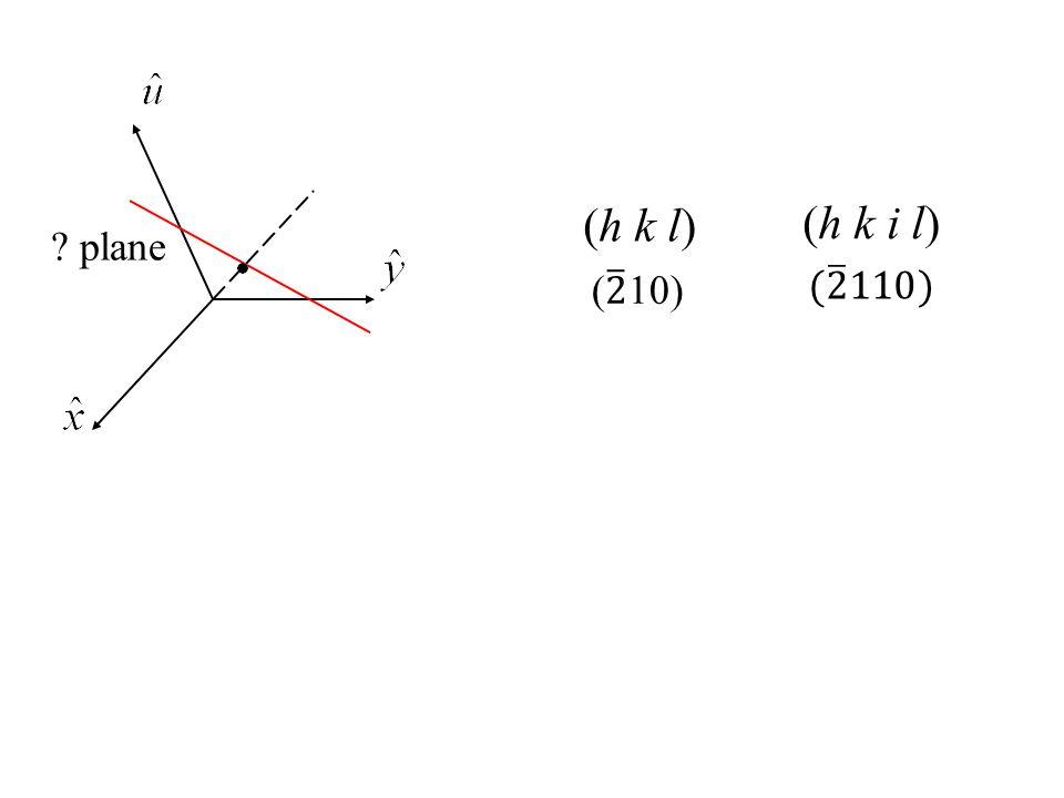 (h k l) (h k i l) plane ( 2 10) ( 2 110)