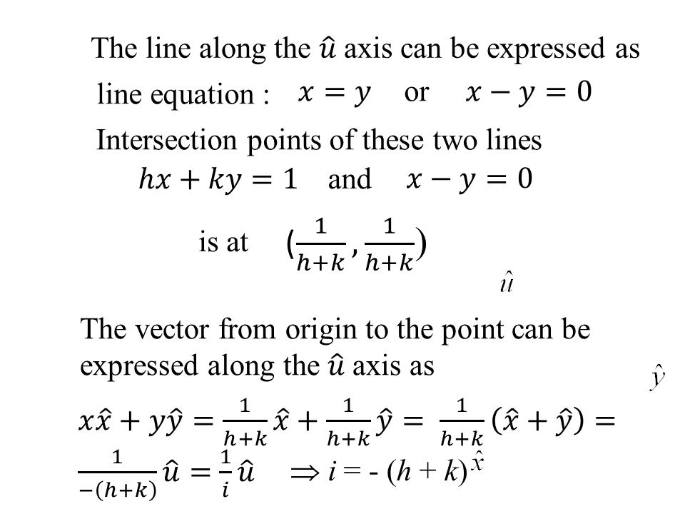 ( 1 ℎ+𝑘 , 1 ℎ+𝑘 ) The line along the 𝑢 axis can be expressed as