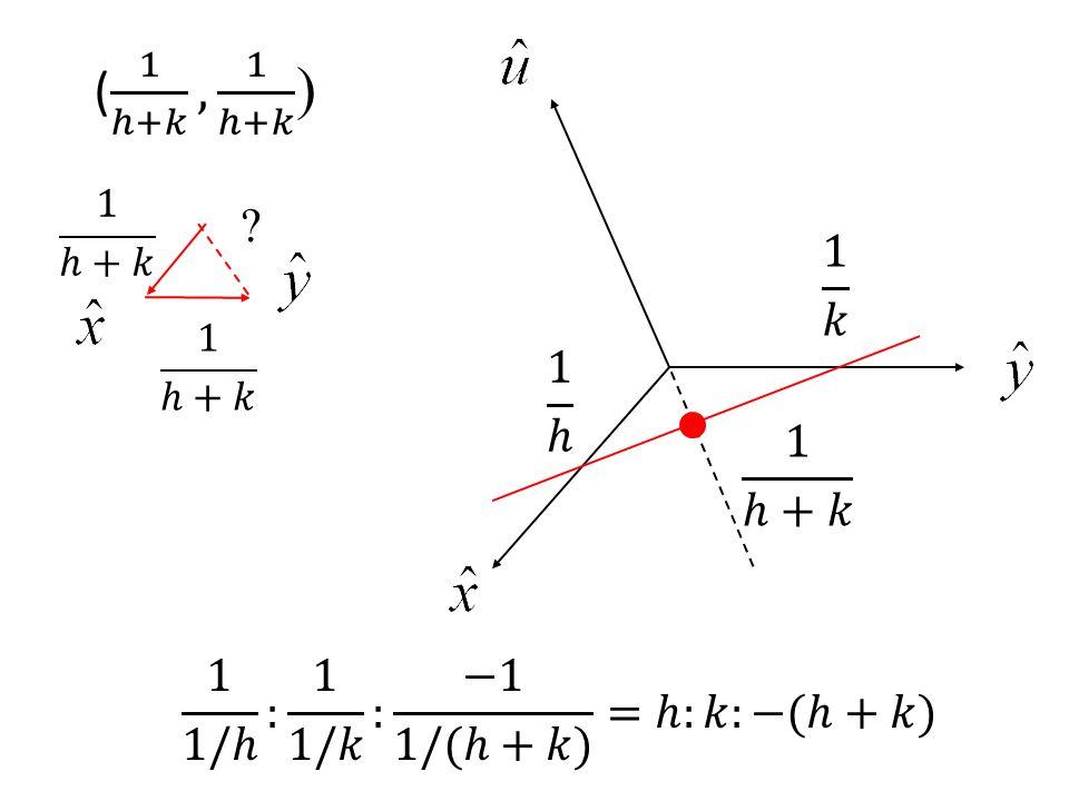 ( 1 ℎ+𝑘 , 1 ℎ+𝑘 ) 1 ℎ+𝑘 1 𝑘 1 ℎ+𝑘 1 ℎ 1 ℎ+𝑘 1 1/ℎ : 1 1/𝑘 : −1 1/(ℎ+𝑘) =ℎ:𝑘:−(ℎ+𝑘)