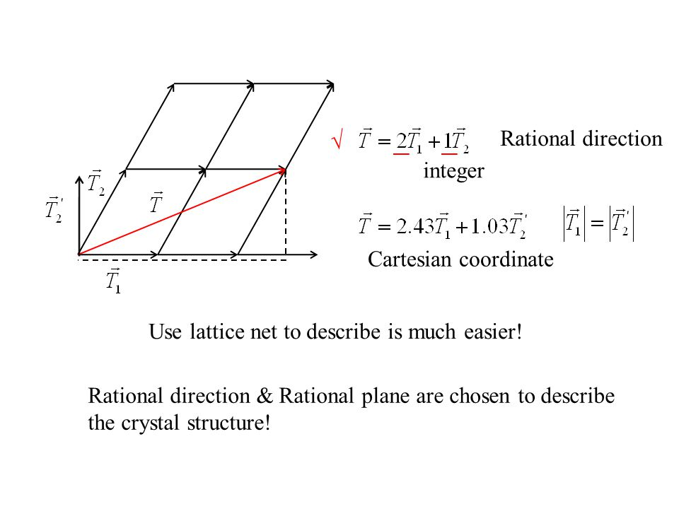  Rational direction. integer. Cartesian coordinate. Use lattice net to describe is much easier!