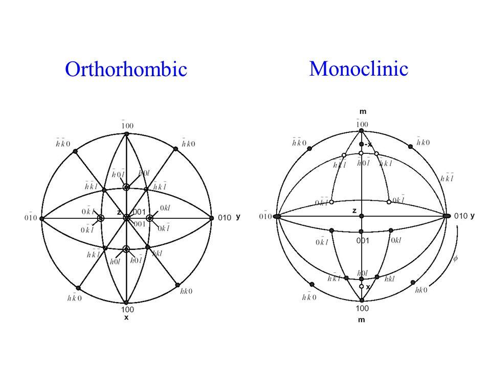 Orthorhombic Monoclinic