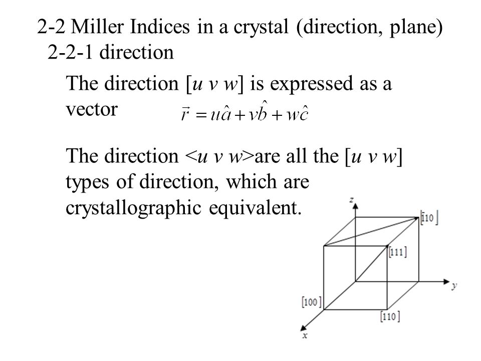 2-2 Miller Indices in a crystal (direction, plane)