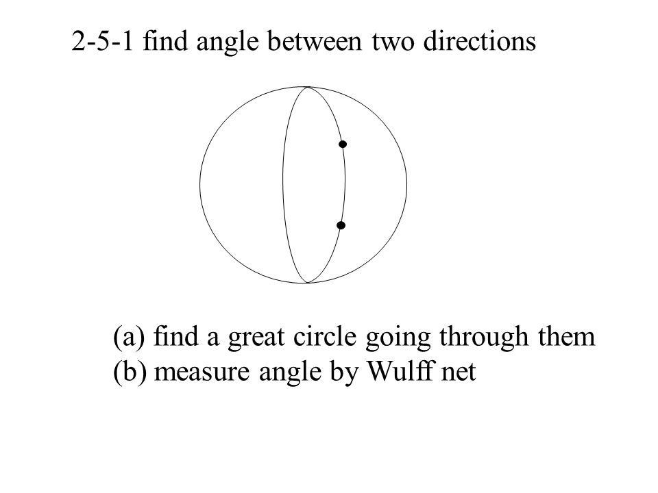 2-5-1 find angle between two directions