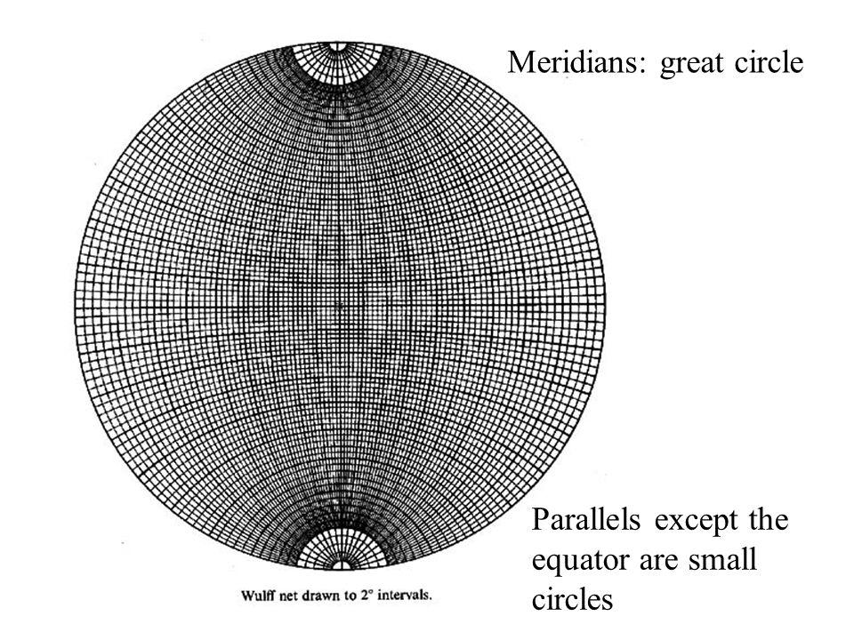 Meridians: great circle