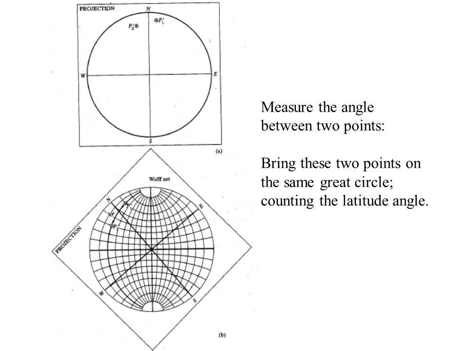 Measure the angle between two points: Bring these two points on.