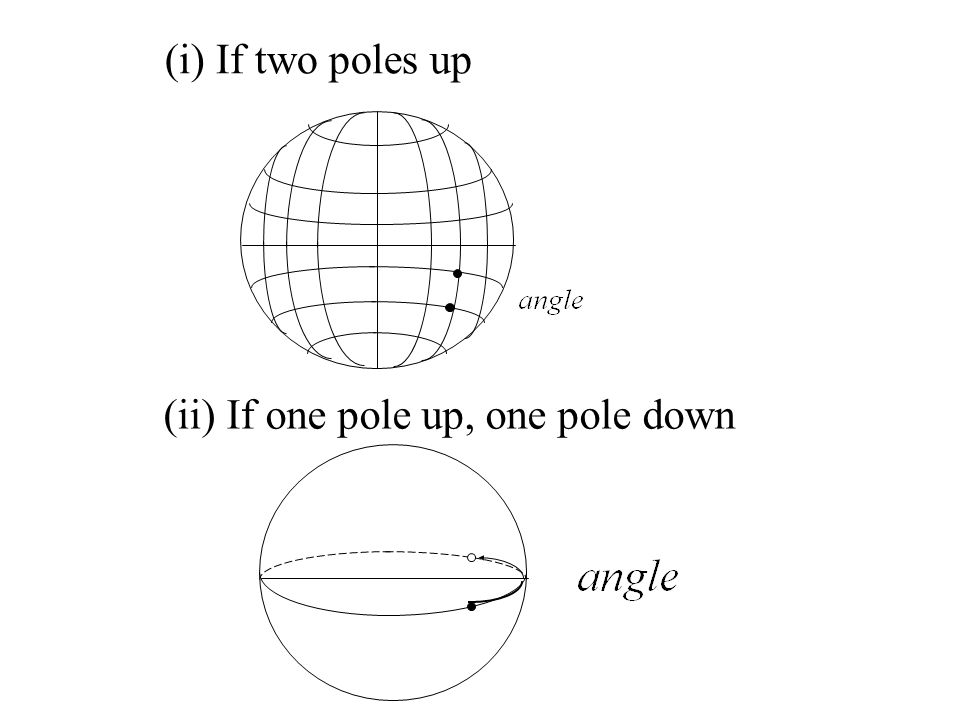 (i) If two poles up (ii) If one pole up, one pole down