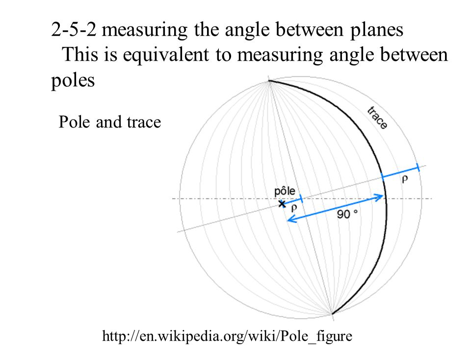 2-5-2 measuring the angle between planes