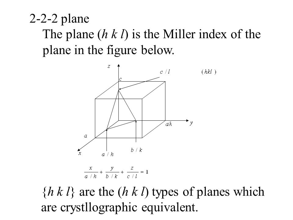 2-2-2 plane The plane (h k l) is the Miller index of the. plane in the figure below.