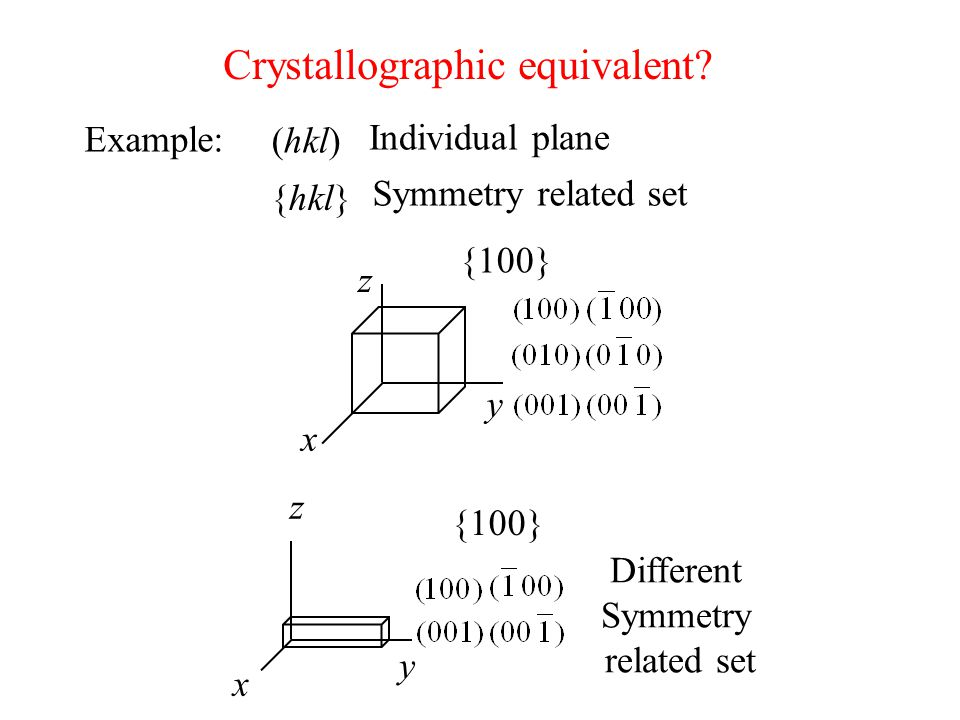 Crystallographic equivalent