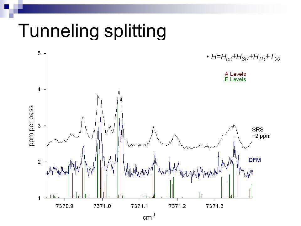 Tunneling splitting H=Hrot+HSR+HTR+T00