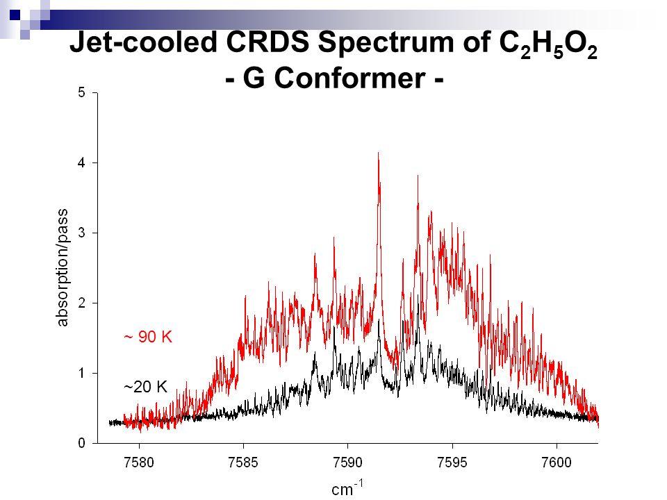 Jet-cooled CRDS Spectrum of C2H5O2 - G Conformer -