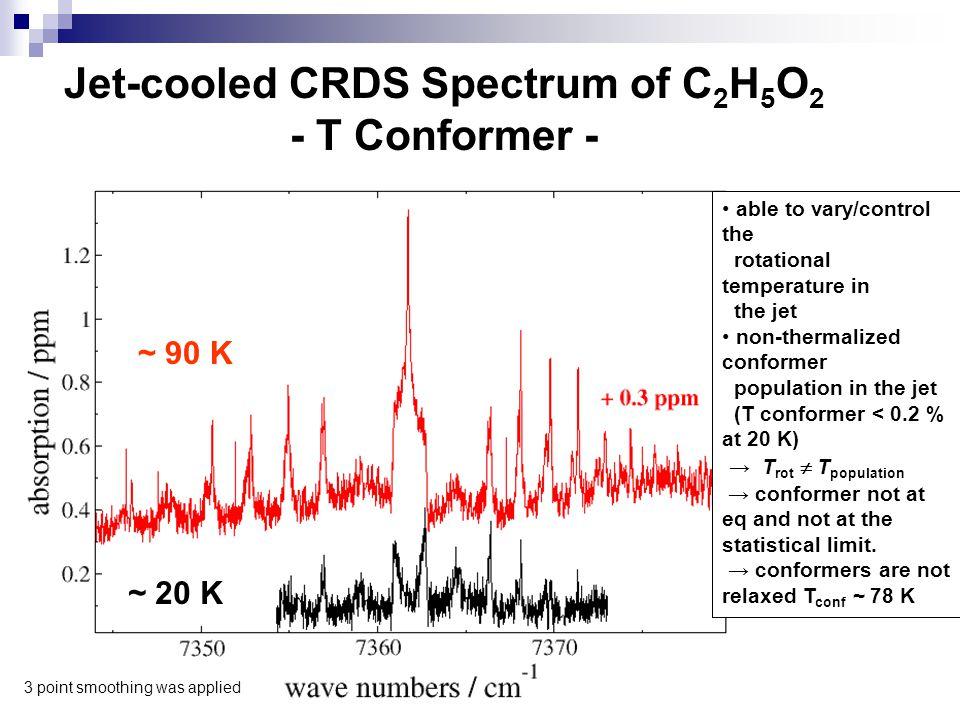 Jet-cooled CRDS Spectrum of C2H5O2 - T Conformer -