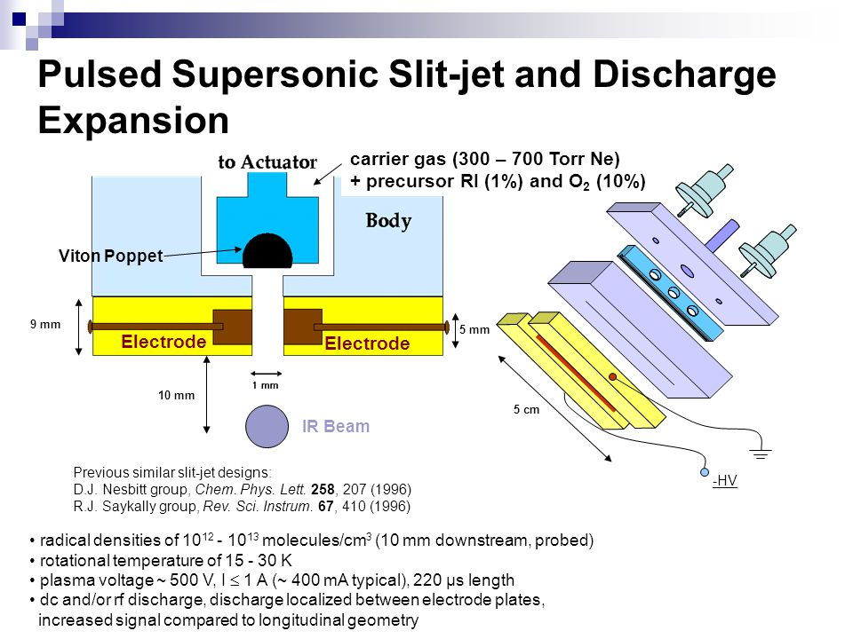 Pulsed Supersonic Slit-jet and Discharge Expansion