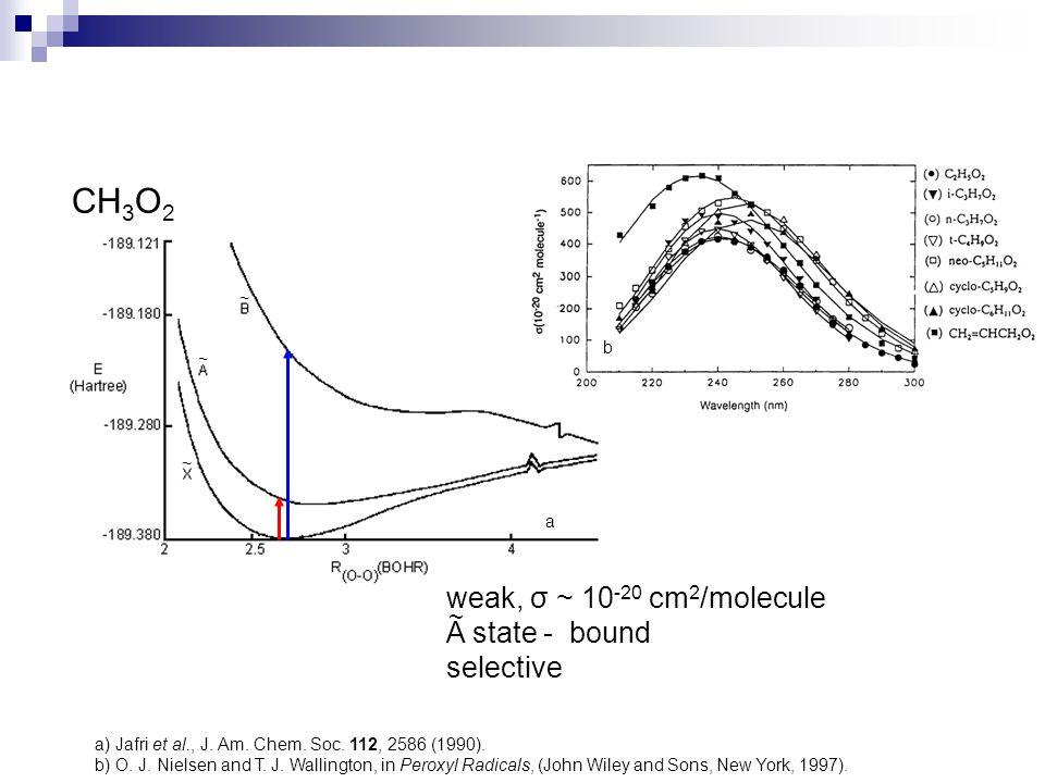 CH3O2 weak, σ ~ 10-20 cm2/molecule A state - bound selective ~ ~ b ~ ~