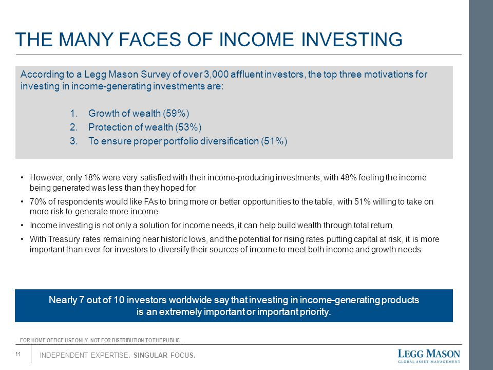THE MANY FACES OF INCOME INVESTING