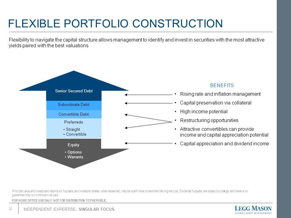 FLEXIBLE PORTFOLIO CONSTRUCTION