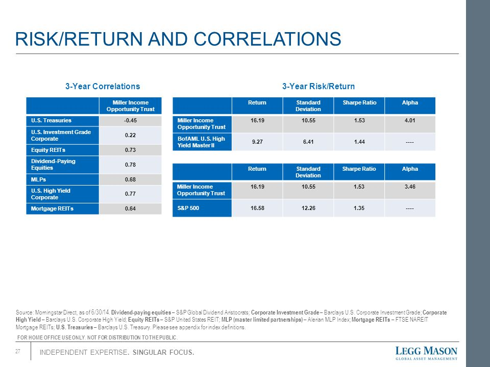 RISK/RETURN AND CORRELATIONS