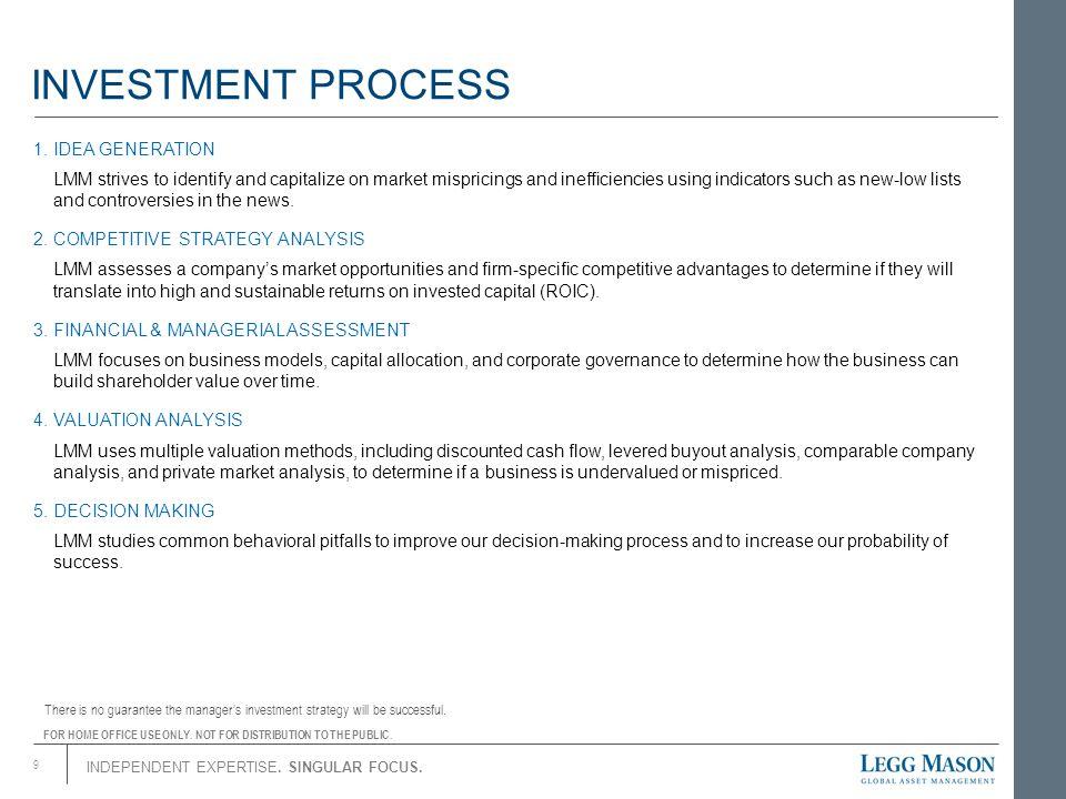 INVESTMENT PROCESS IDEA GENERATION