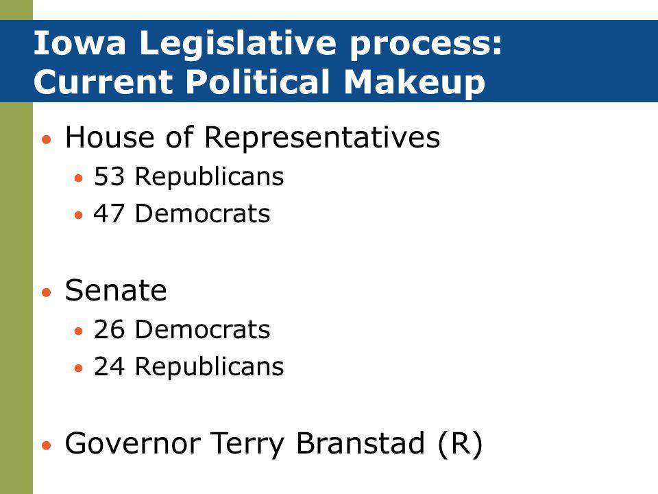 Iowa Legislative process: Current Political Makeup