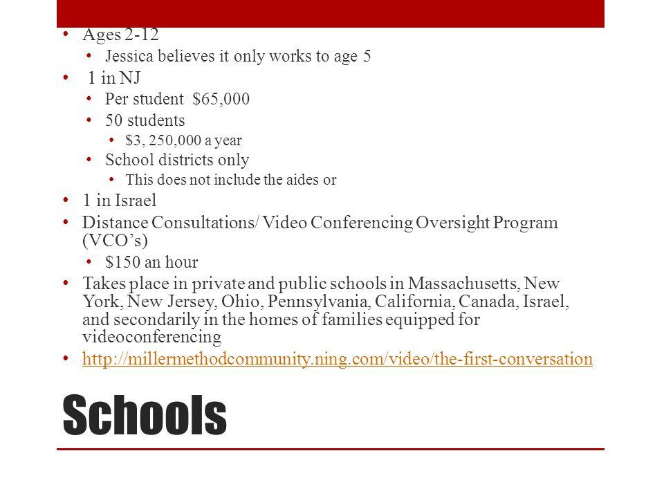 Schools Ages 2-12 1 in NJ 1 in Israel