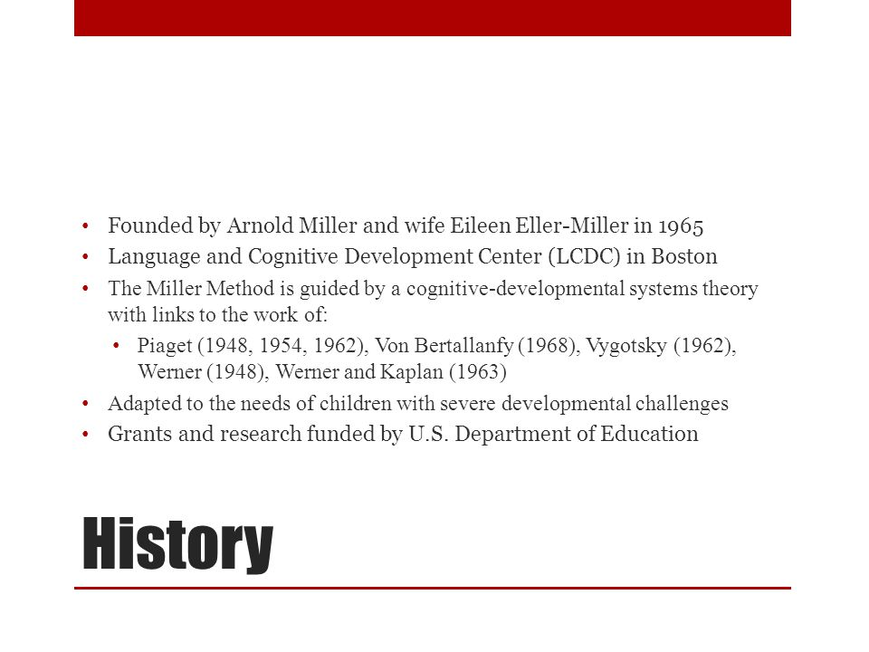 History Founded by Arnold Miller and wife Eileen Eller-Miller in 1965