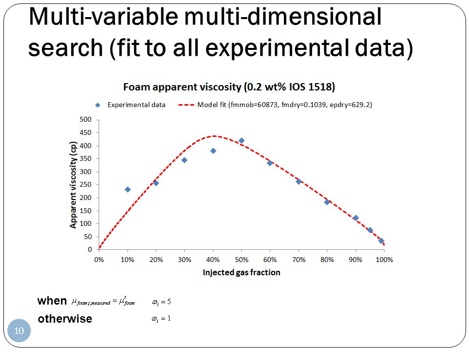 Multi-variable multi-dimensional search (fit to all experimental data)