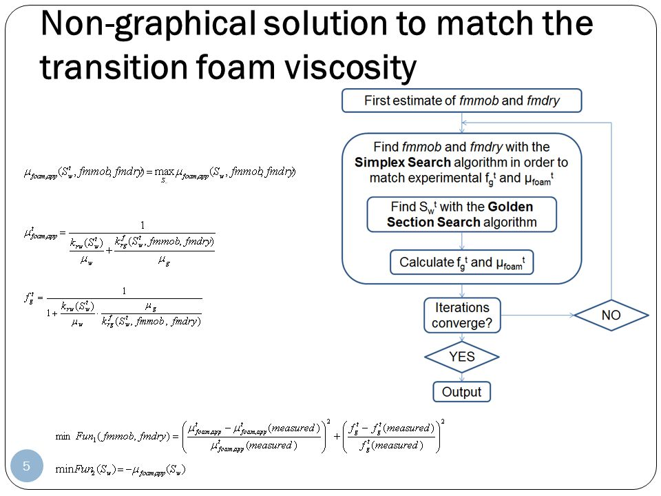 Non-graphical solution to match the transition foam viscosity