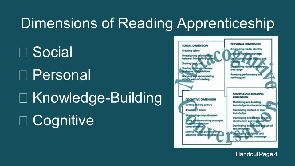 Dimensions of Reading Apprenticeship