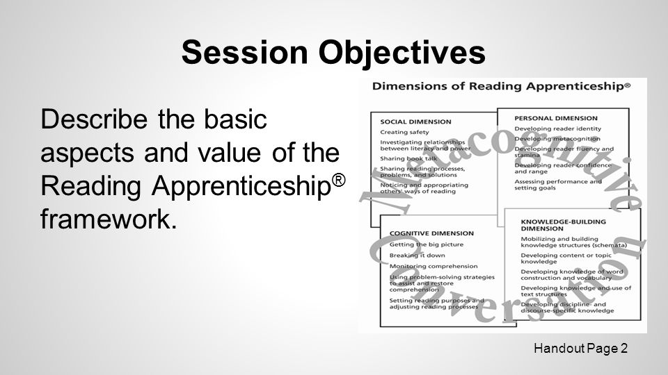 Session Objectives Describe the basic aspects and value of the