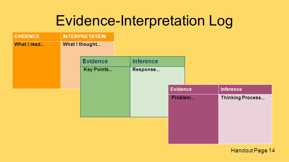 Evidence-Interpretation Log