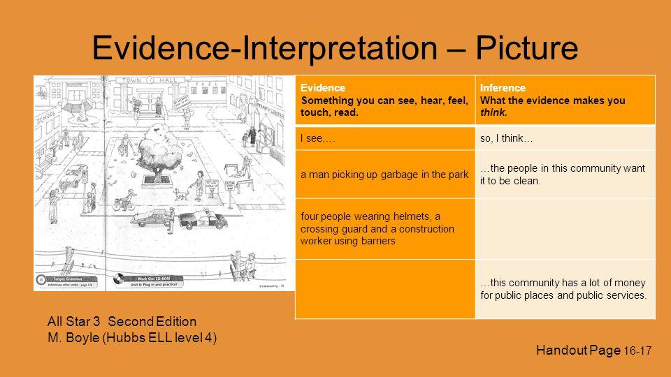 Evidence-Interpretation – Picture